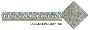Commercial loop carpet