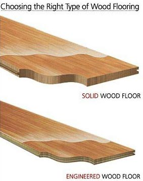 Hardwood flooring vs engineered flooring